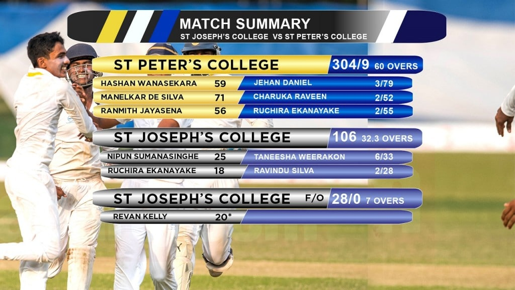 match summary day SPC v SJC Day 1